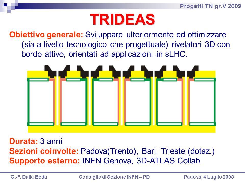 TRIDEAS