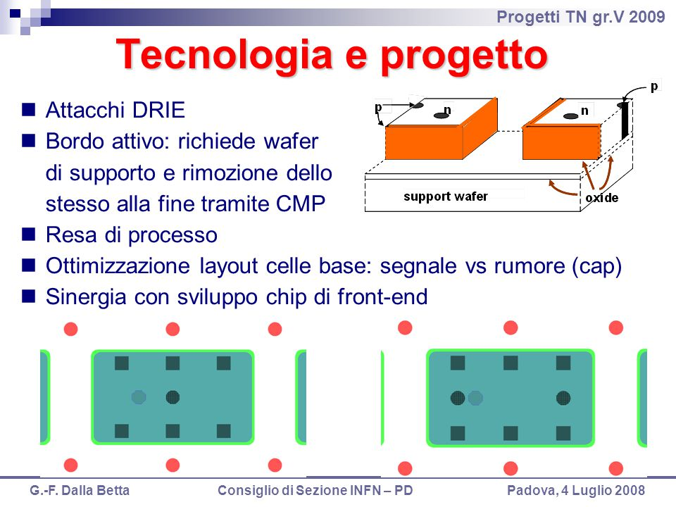 Tecnologia e progetto Attacchi DRIE Bordo attivo: richiede wafer