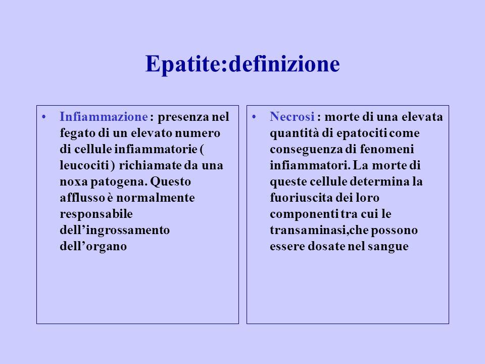 Epatite:definizione