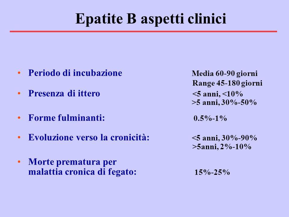 Epatite B aspetti clinici
