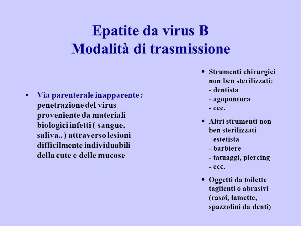 Epatite da virus B Modalità di trasmissione