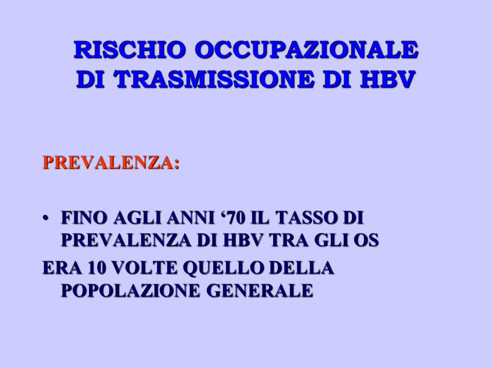 RISCHIO OCCUPAZIONALE DI TRASMISSIONE DI HBV