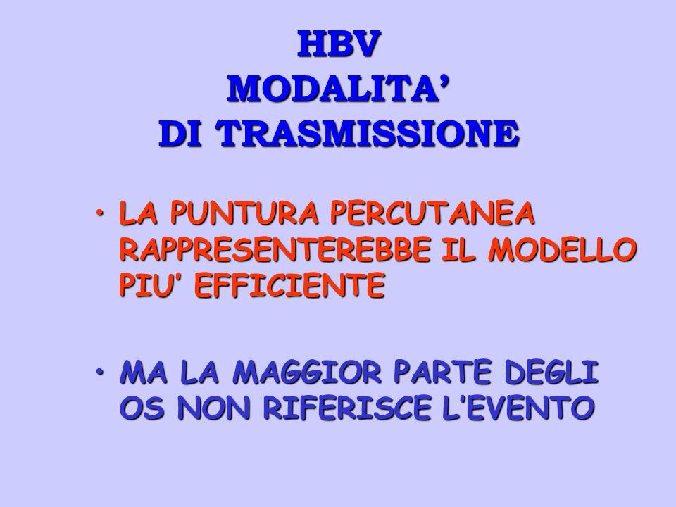 HBV MODALITA' DI TRASMISSIONE