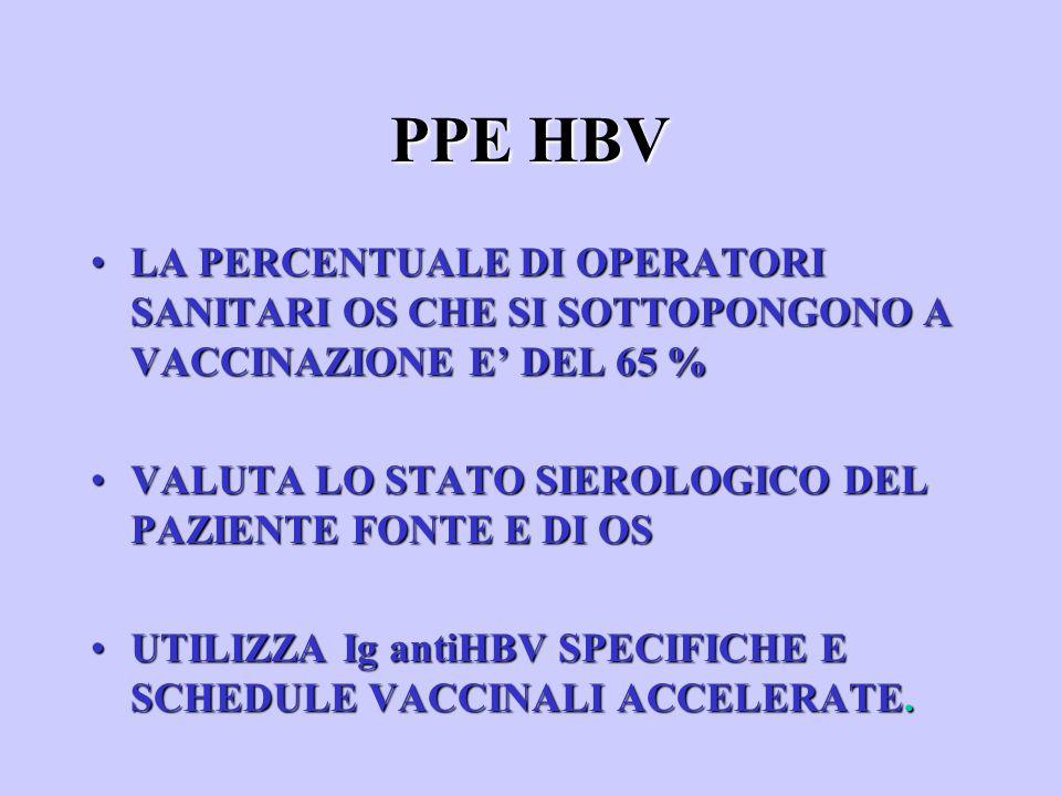 PPE HBV LA PERCENTUALE DI OPERATORI SANITARI OS CHE SI SOTTOPONGONO A VACCINAZIONE E' DEL 65 %