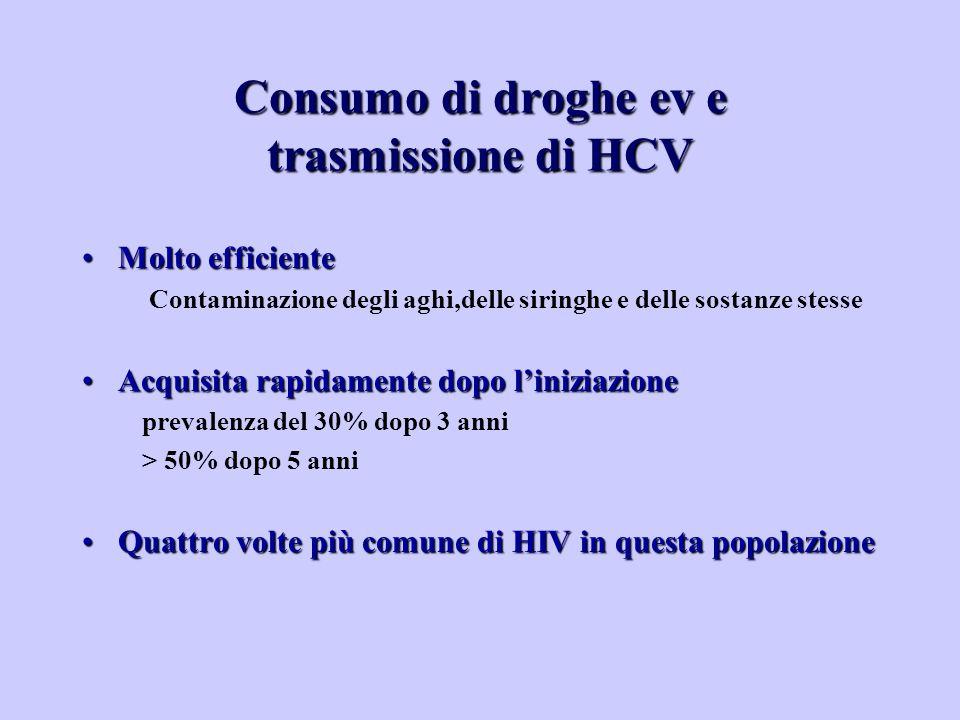 Consumo di droghe ev e trasmissione di HCV