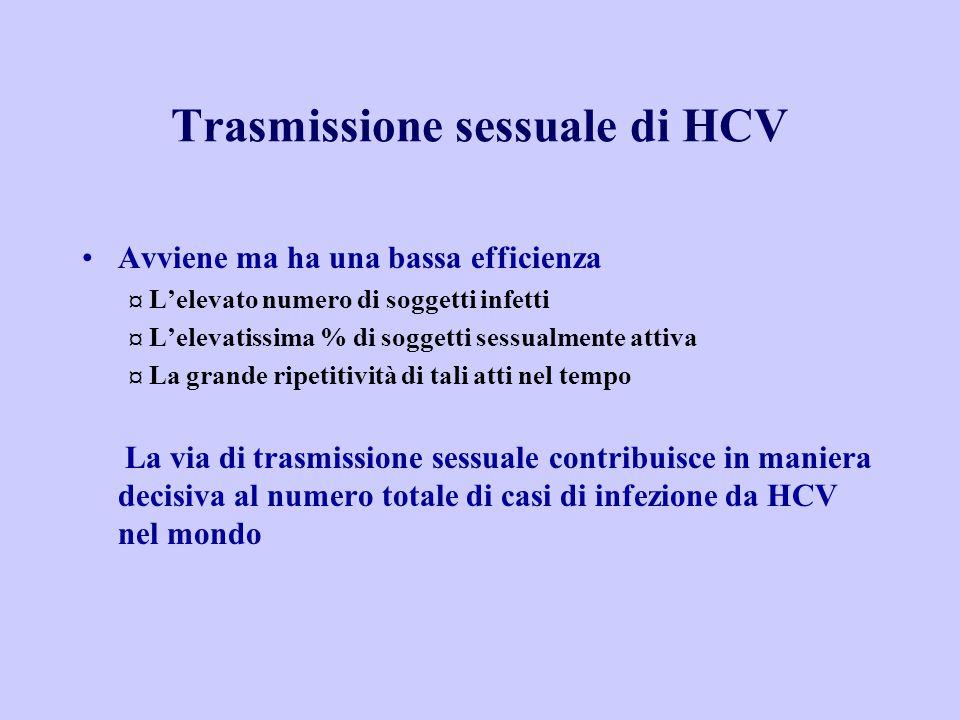 Trasmissione sessuale di HCV