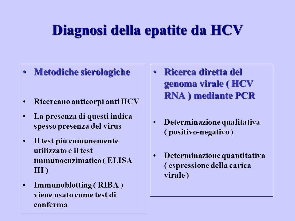 Diagnosi della epatite da HCV