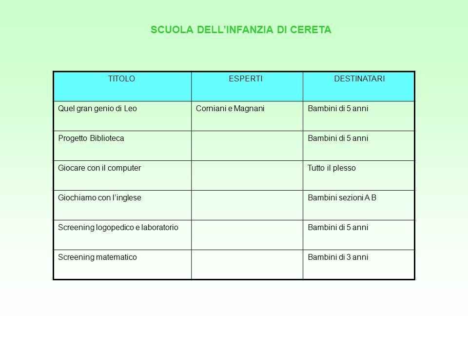 SCUOLA DELL'INFANZIA DI CERETA