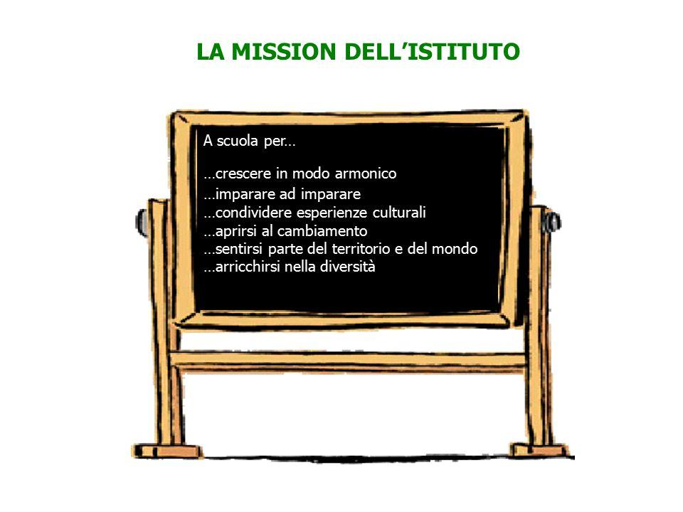 LA MISSION DELL'ISTITUTO