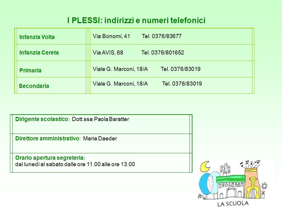 I PLESSI: indirizzi e numeri telefonici