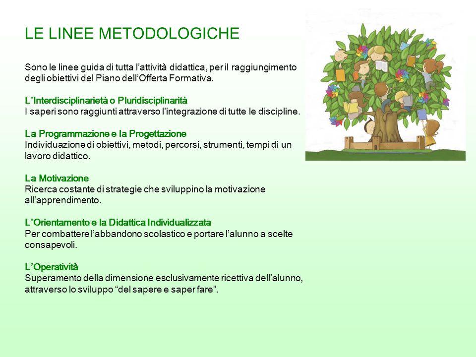 LE LINEE METODOLOGICHE Sono le linee guida di tutta l'attività didattica, per il raggiungimento degli obiettivi del Piano dell'Offerta Formativa.