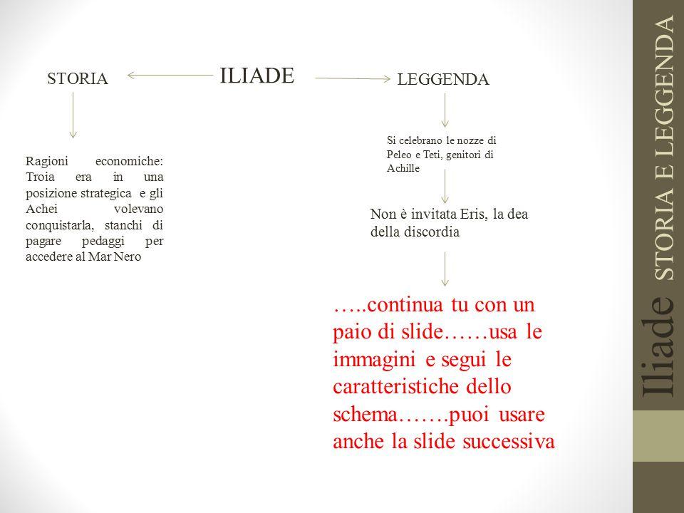 Iliade STORIA E LEGGENDA