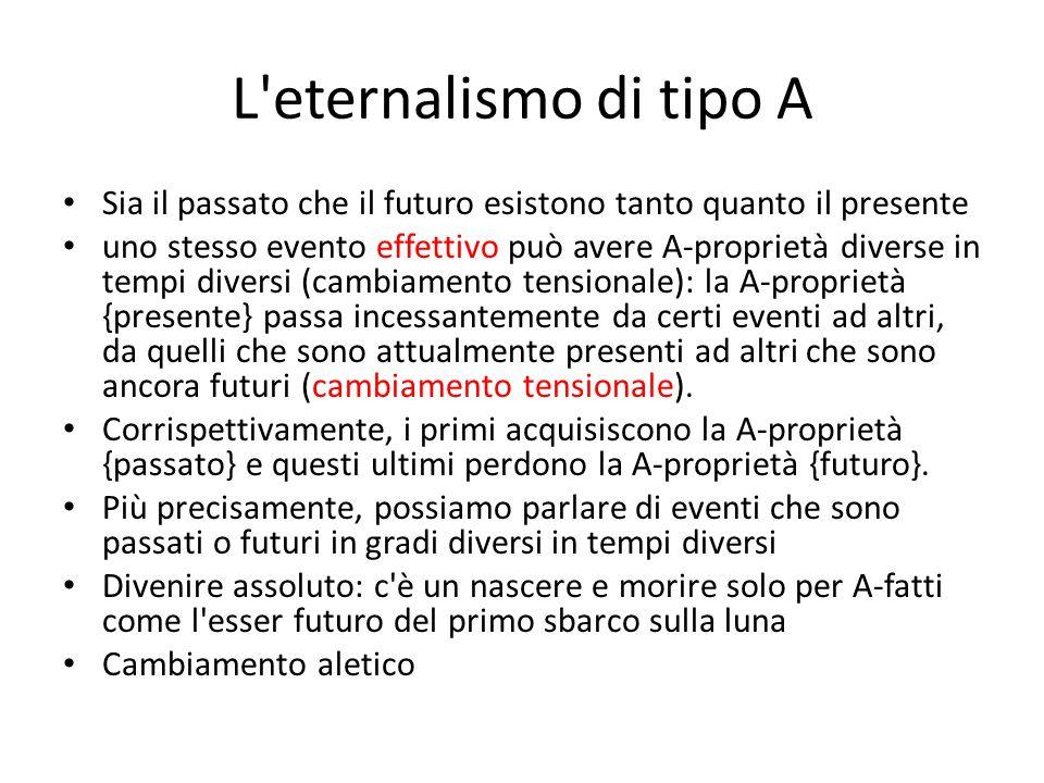 L eternalismo di tipo A Sia il passato che il futuro esistono tanto quanto il presente.