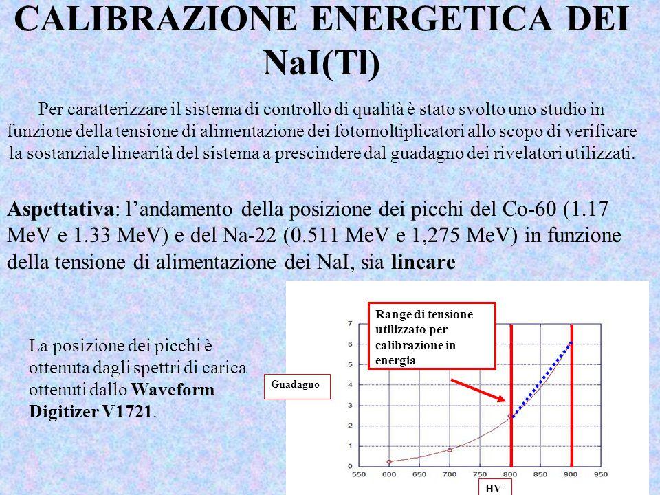 CALIBRAZIONE ENERGETICA DEI NaI(Tl)