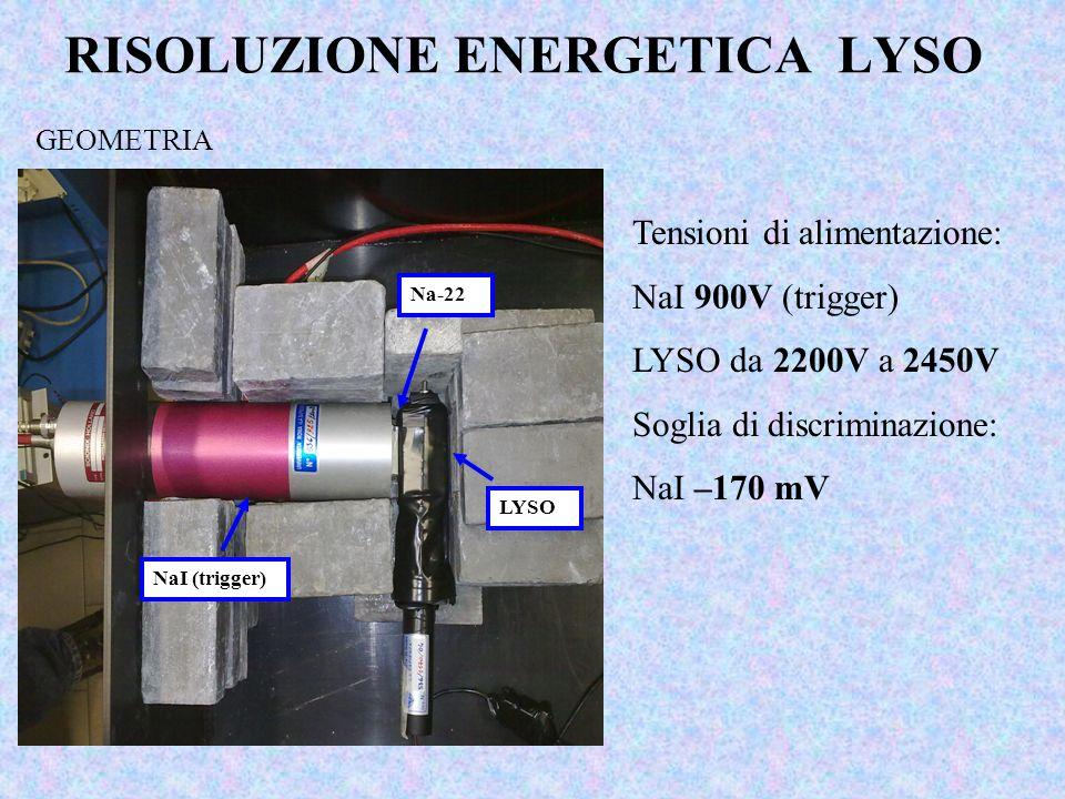 RISOLUZIONE ENERGETICA LYSO
