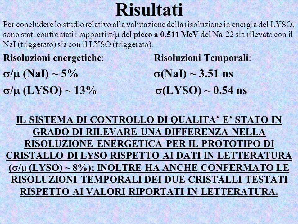 Risultati / (NaI) ~ 5% (NaI) ~ 3.51 ns