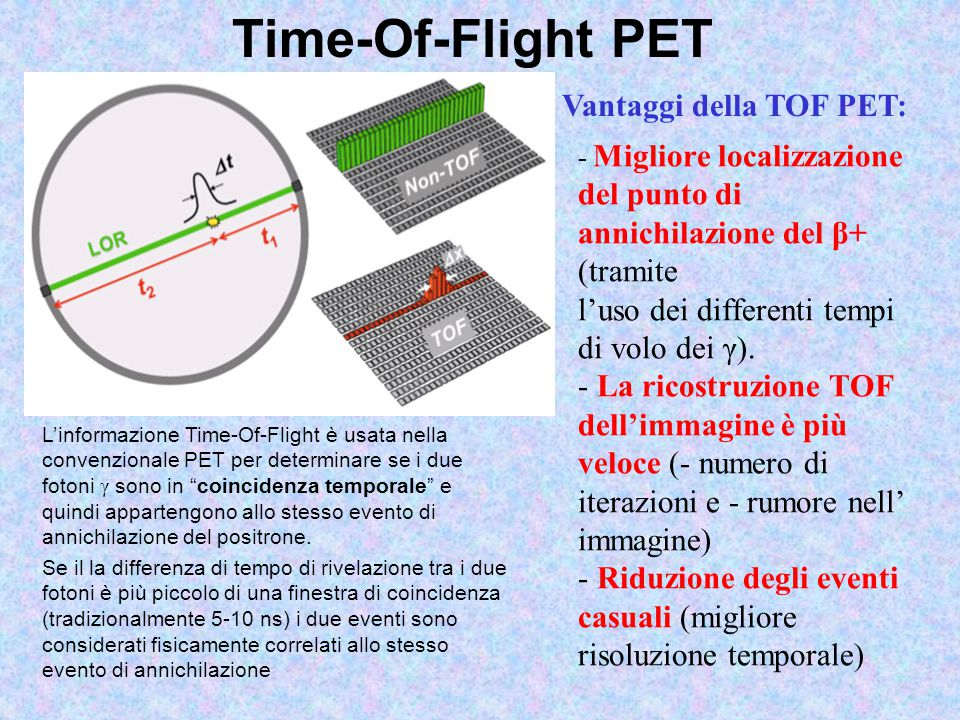 Time-Of-Flight PET Vantaggi della TOF PET: