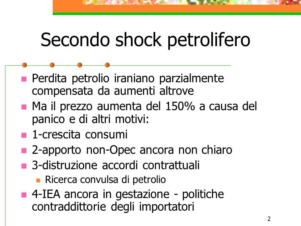Secondo shock petrolifero