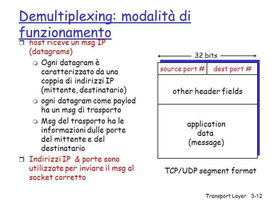 Demultiplexing: modalità di funzionamento