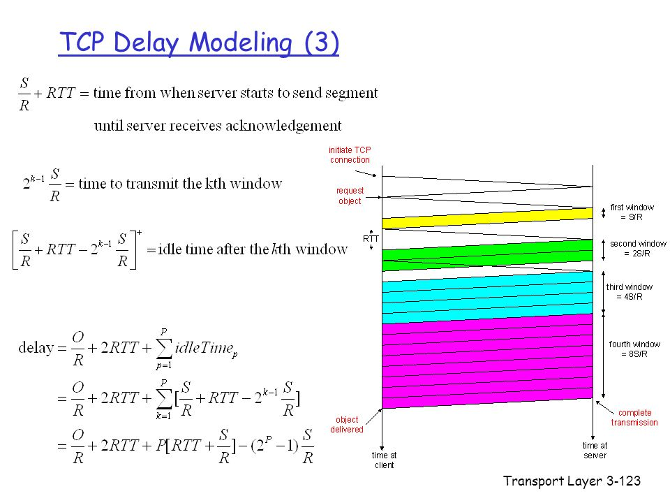 TCP Delay Modeling (3) Transport Layer