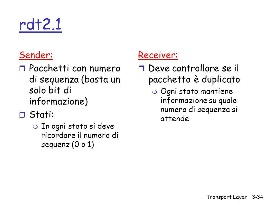 rdt2.1 Sender: Pacchetti con numero di sequenza (basta un solo bit di informazione) Stati: