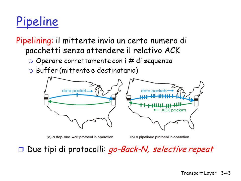 Pipeline Pipelining: il mittente invia un certo numero di pacchetti senza attendere il relativo ACK.