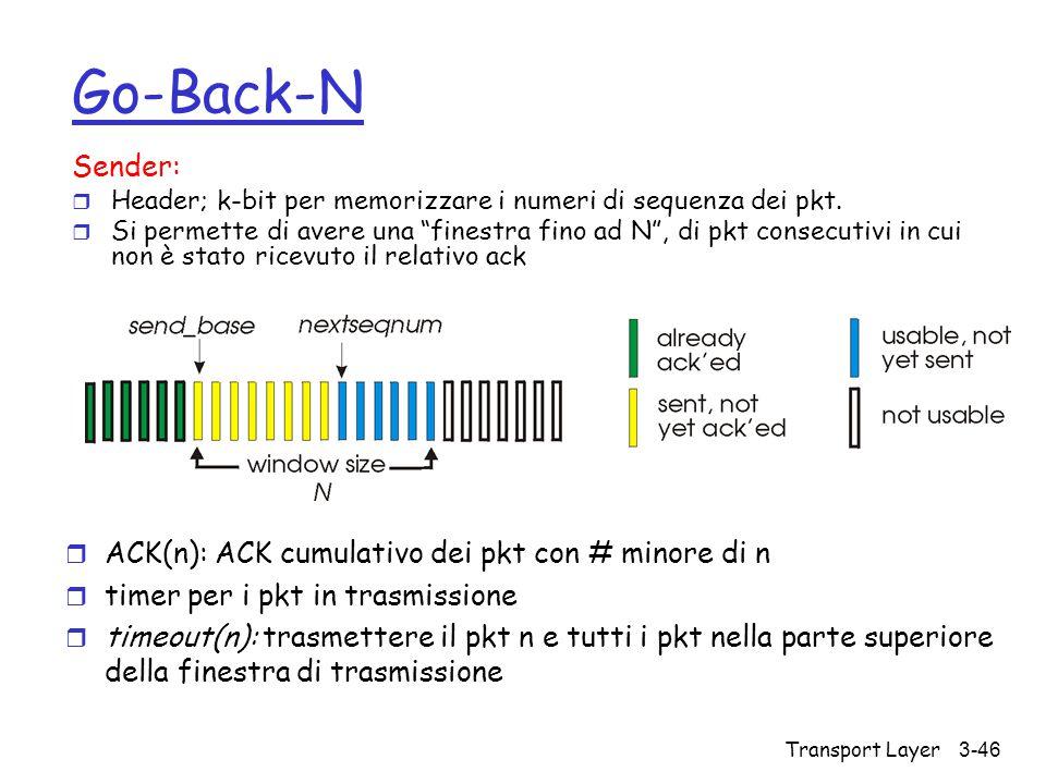 Go-Back-N Sender: ACK(n): ACK cumulativo dei pkt con # minore di n