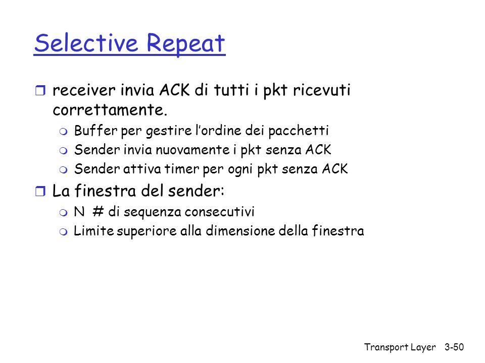 Selective Repeat receiver invia ACK di tutti i pkt ricevuti correttamente. Buffer per gestire l'ordine dei pacchetti.