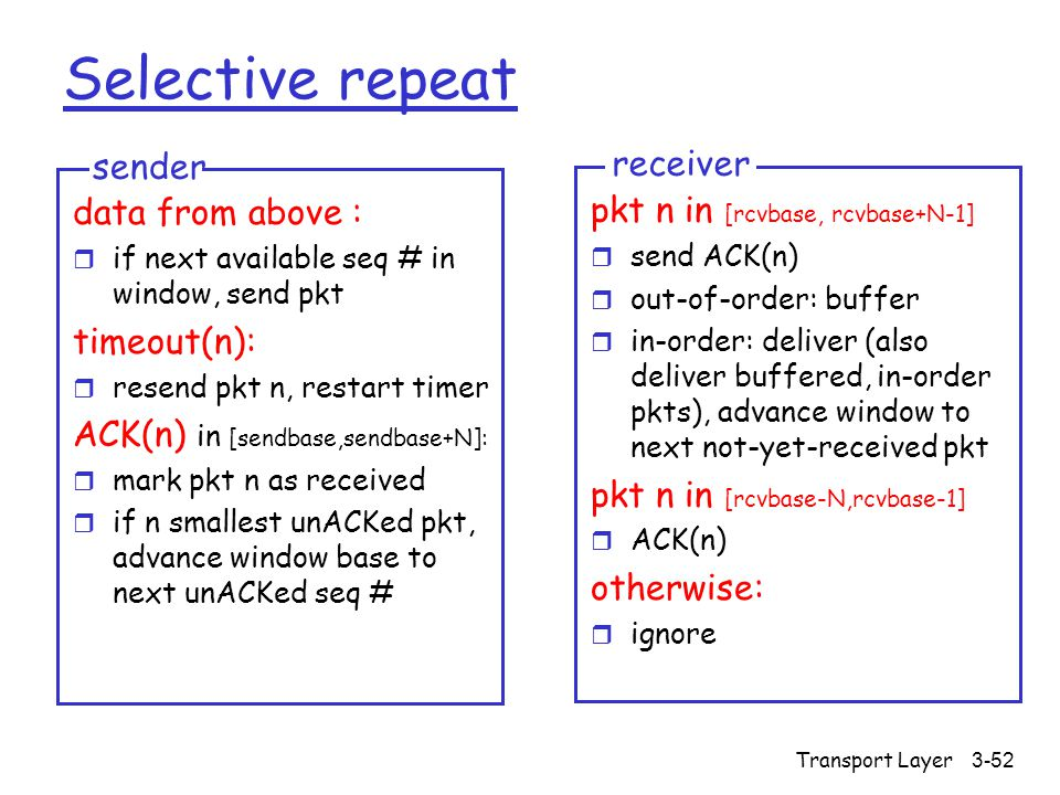 Selective repeat receiver sender data from above :