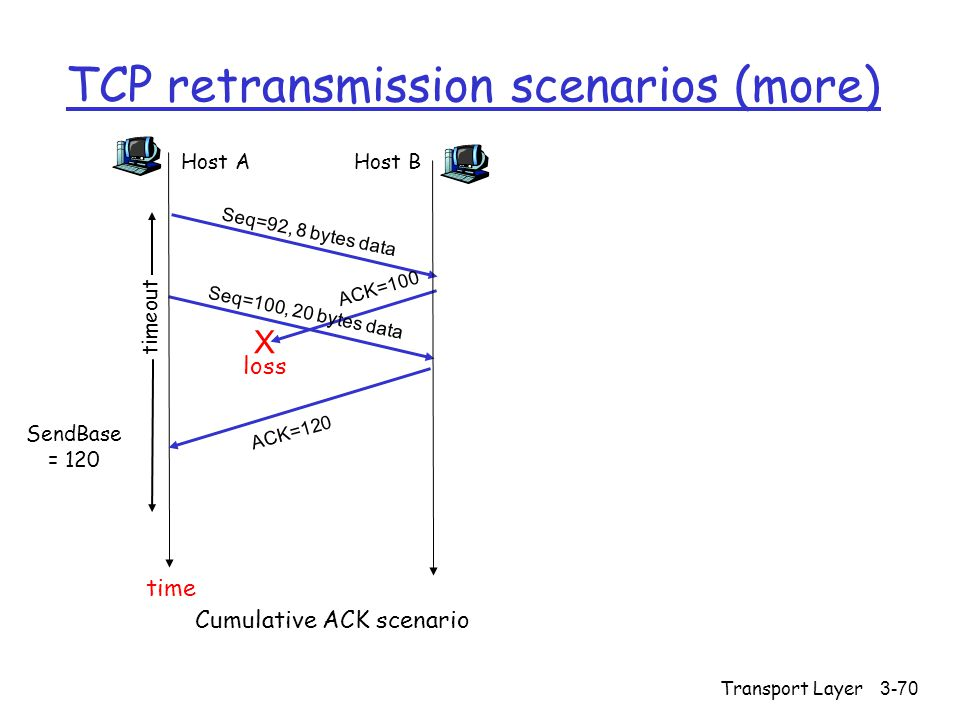 TCP retransmission scenarios (more)