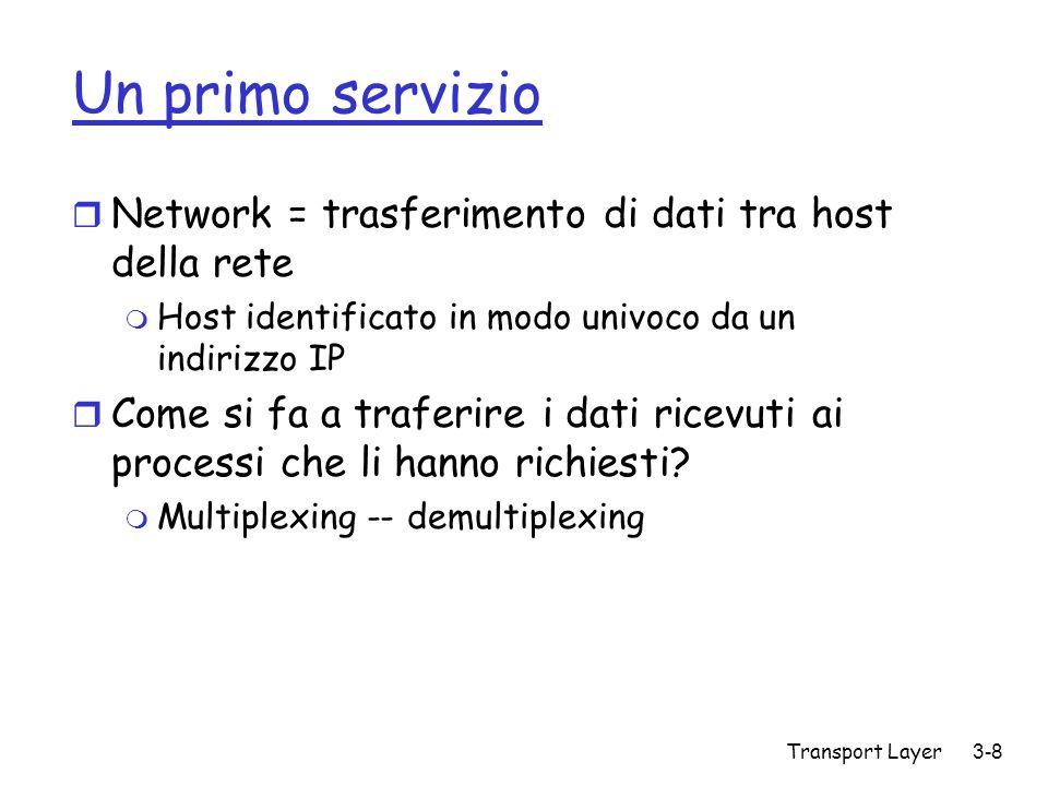Un primo servizio Network = trasferimento di dati tra host della rete