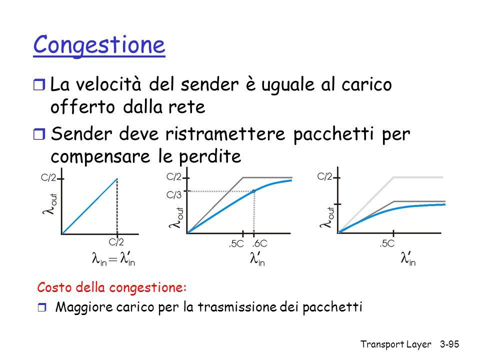 Congestione La velocità del sender è uguale al carico offerto dalla rete. Sender deve ristramettere pacchetti per compensare le perdite.