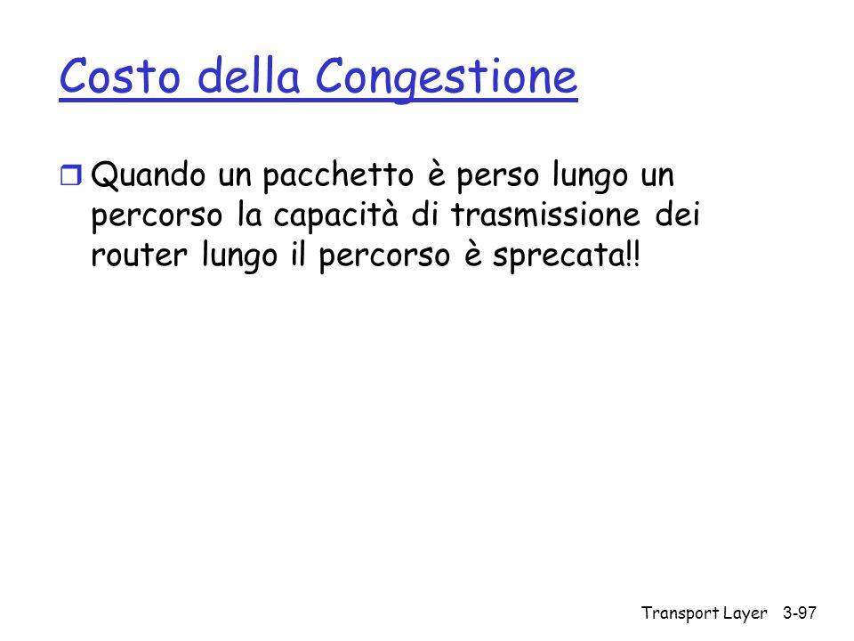 Costo della Congestione