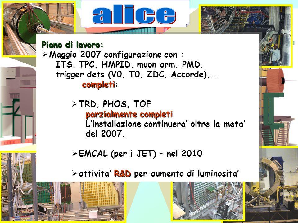 alice Piano di lavoro: Maggio 2007 configurazione con :