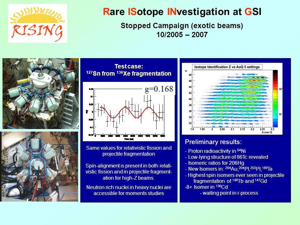 Rare ISotope INvestigation at GSI Stopped Campaign (exotic beams)