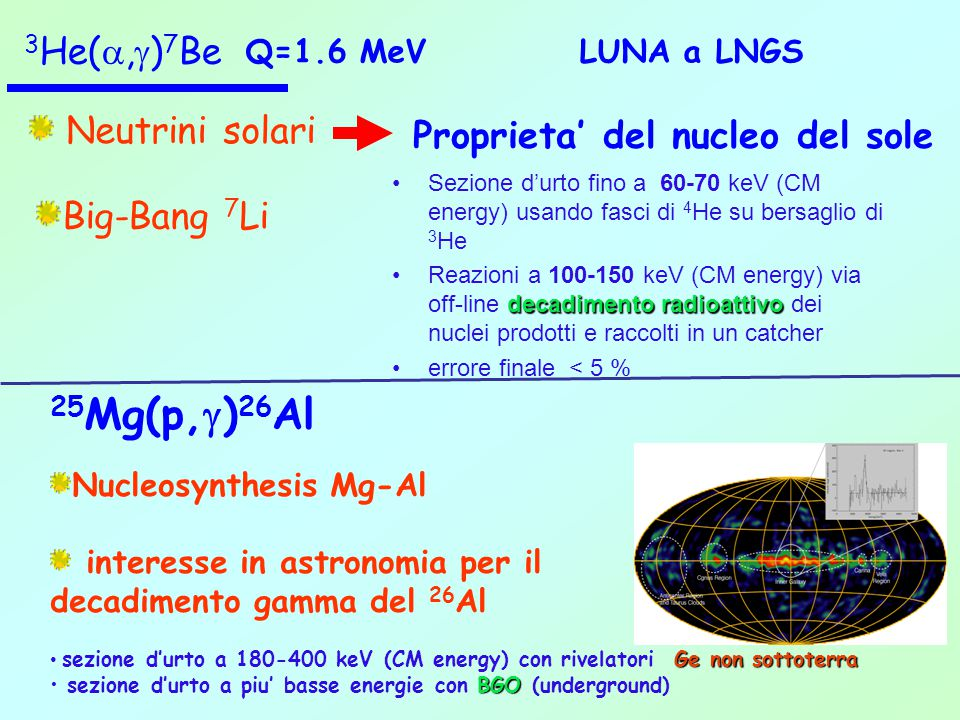 25Mg(p,)26Al 3He(,g)7Be Neutrini solari