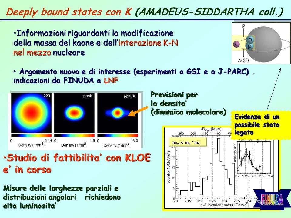 Deeply bound states con K (AMADEUS-SIDDARTHA coll.)