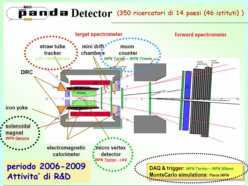 periodo 2006-2009 Attivita' di R&D