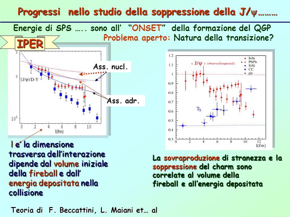 IPER Progressi nello studio della soppressione della J/………