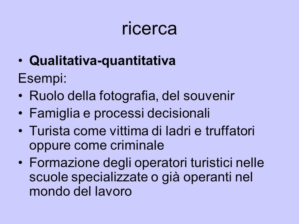 ricerca Qualitativa-quantitativa Esempi: