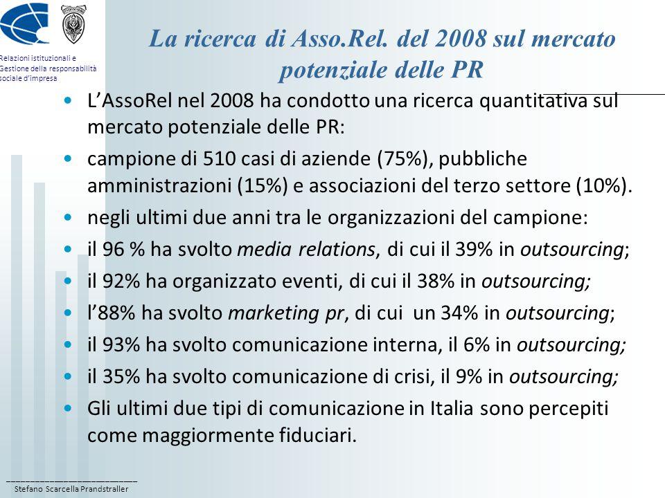 La ricerca di Asso.Rel. del 2008 sul mercato potenziale delle PR