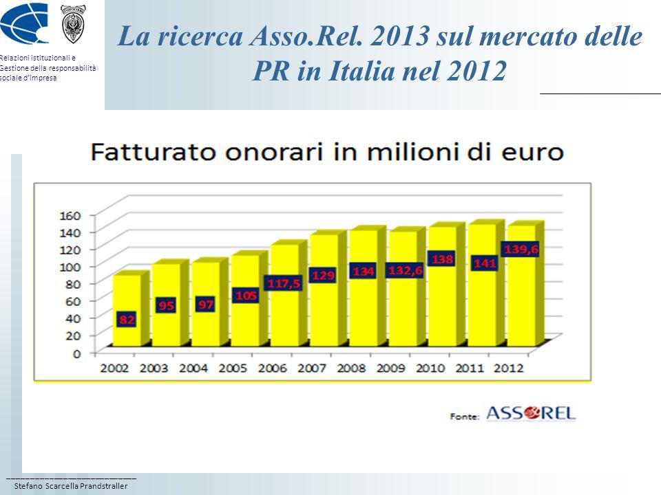 La ricerca Asso.Rel. 2013 sul mercato delle PR in Italia nel 2012