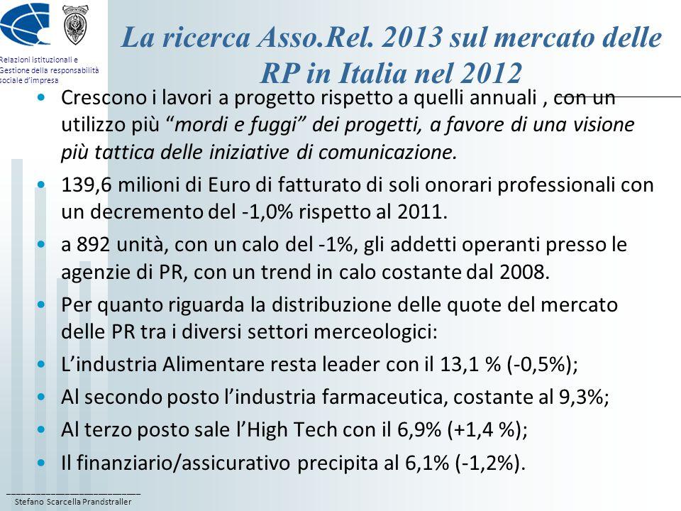 La ricerca Asso.Rel. 2013 sul mercato delle RP in Italia nel 2012