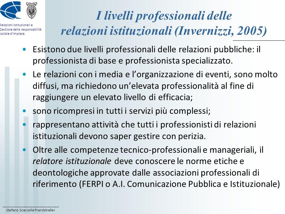 I livelli professionali delle relazioni istituzionali (Invernizzi, 2005)