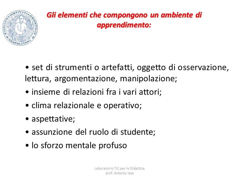 Gli elementi che compongono un ambiente di apprendimento: