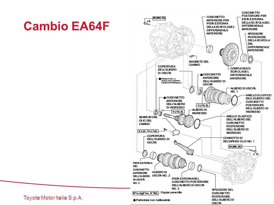 Cambio EA64F