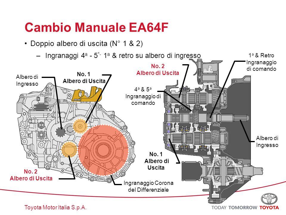 Cambio Manuale EA64F Doppio albero di uscita (N° 1 & 2)