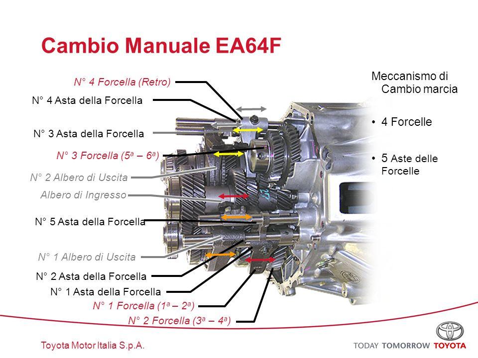 Cambio Manuale EA64F Meccanismo di Cambio marcia 4 Forcelle