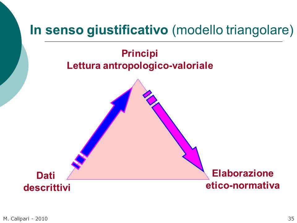 In senso giustificativo (modello triangolare)
