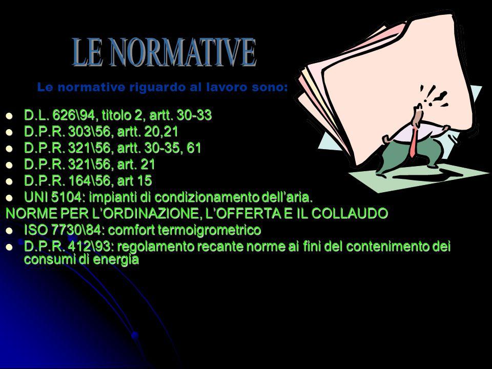LE NORMATIVE D.L. 626\94, titolo 2, artt. 30-33